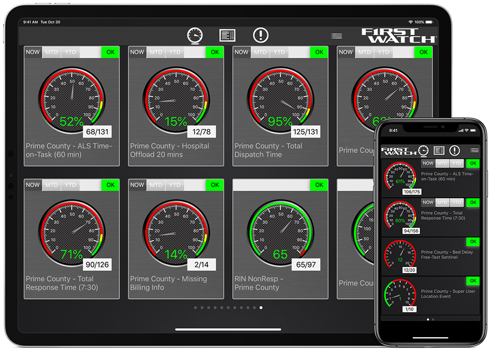 FirstWatch Mobile App on iPad and iPhone
