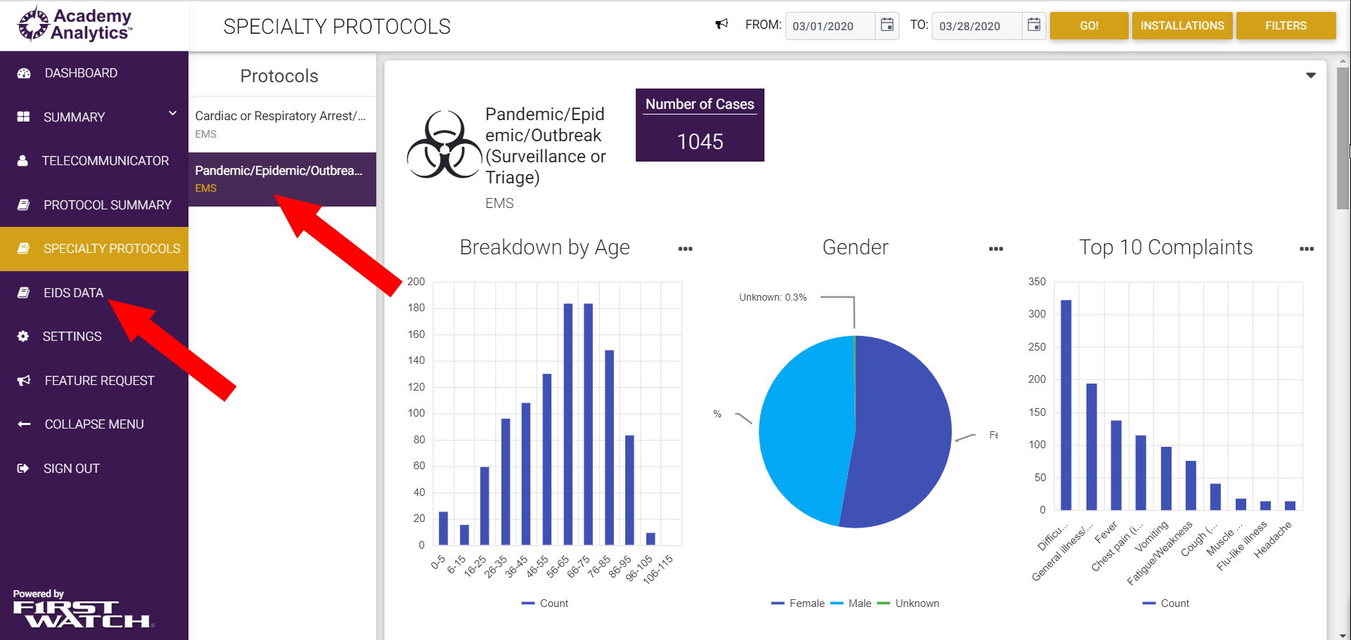 Academy Analytics Protocol 36 Pandemic and EIDS Views